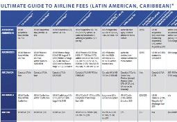 Airline Fees: The Ultimate Guide (Latin American and Caribbean Edition)