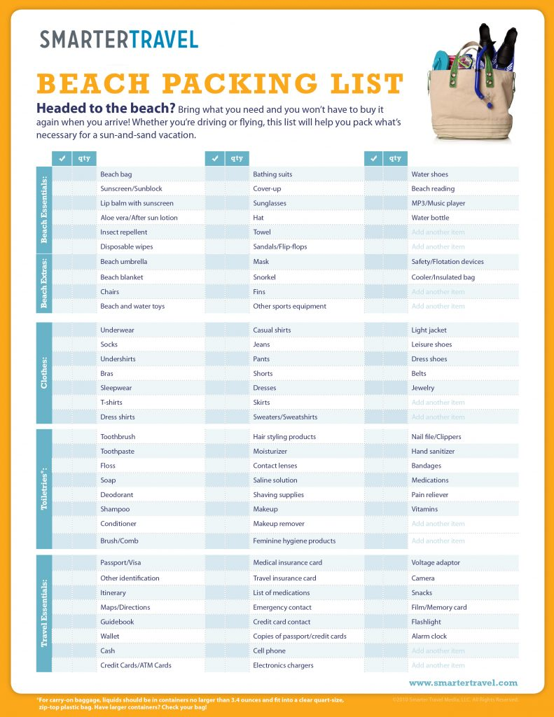 1430ff2162b6 The Essential Beach Packing List
