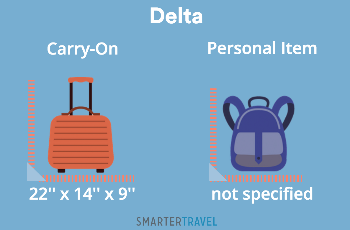 United Checked Baggage Fees Rules For Carry On Bags Delta Style Guru Fashion Glitz