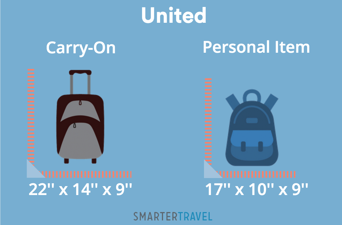 On United Flights Personal Items Must Fit Under The Seat And Cannot Be Larger Than 17x10x9 Inches For Pengers Traveling Basic Economy Tickets