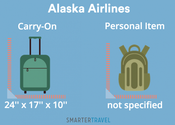 Personal Item vs. Carry-On: What's the Difference? - SmarterTravel
