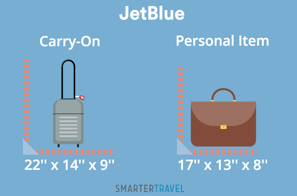 Jetblue Carry On Vs Personal Item Dimensions