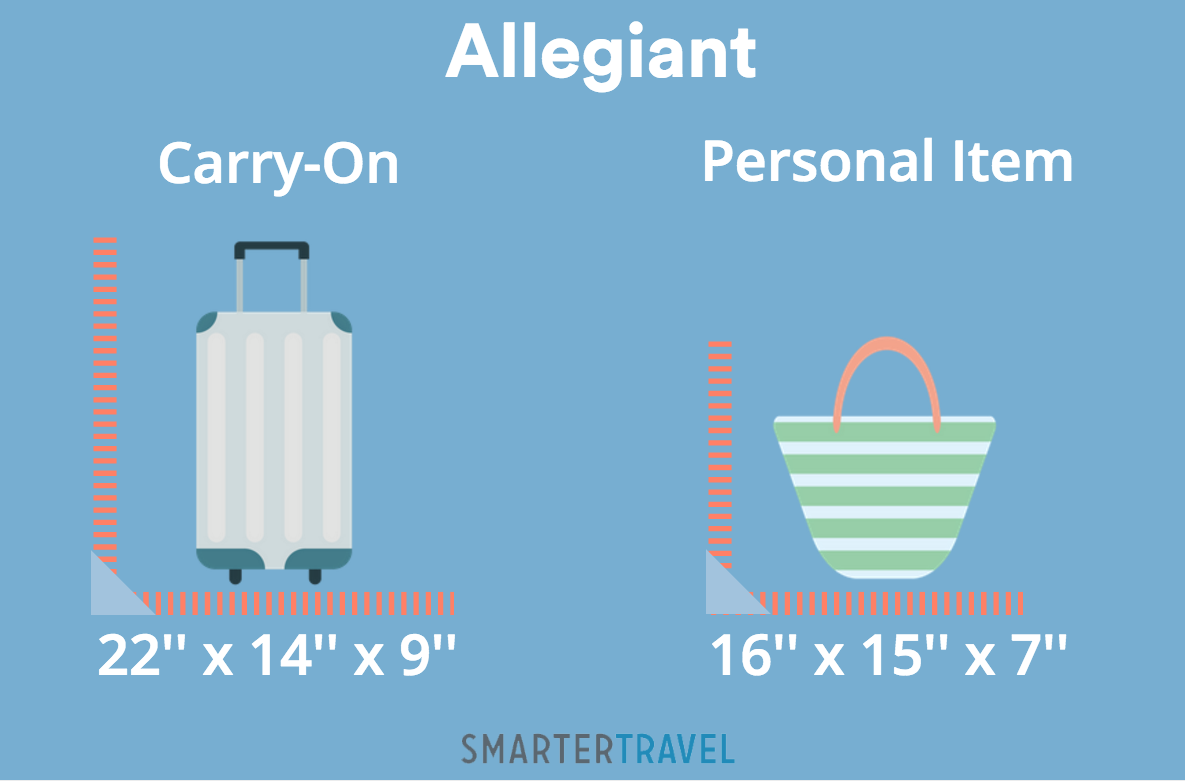 bf2ef5cb51d2 Personal Item vs Carry-on Baggage Size Dimensions by Airline ...