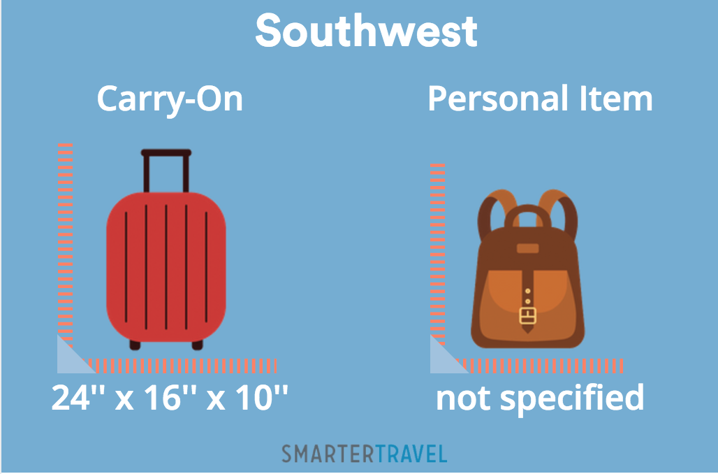 Southwest Airlines Carry On Vs Personal Item Dimensions