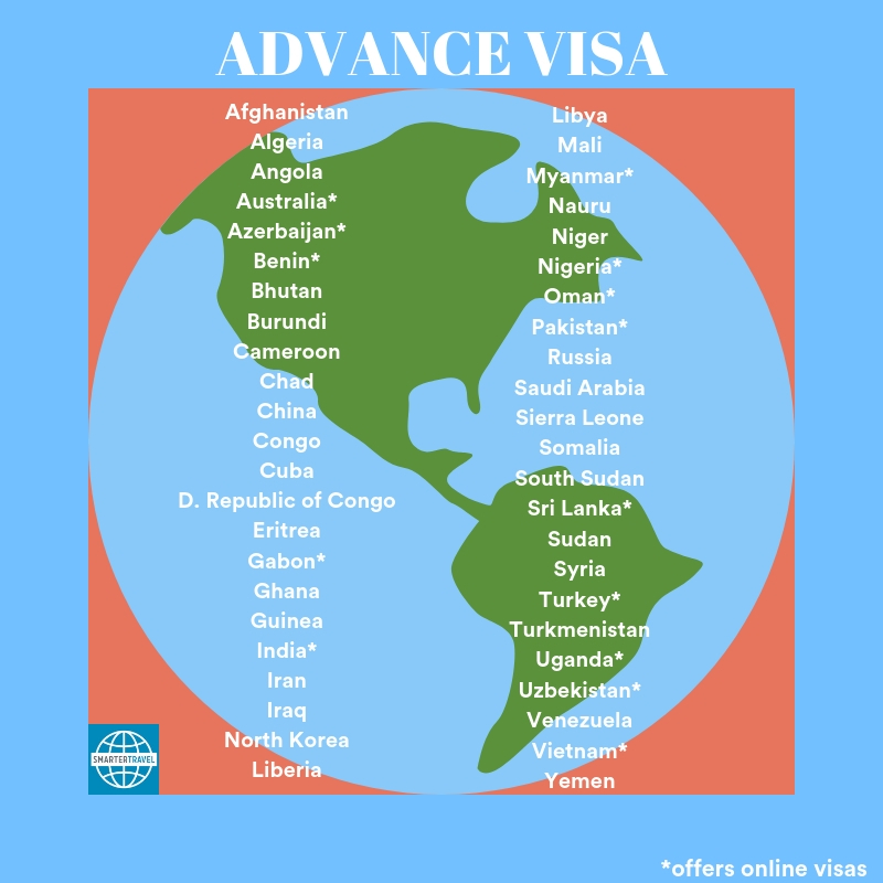list of nations that require advance visas