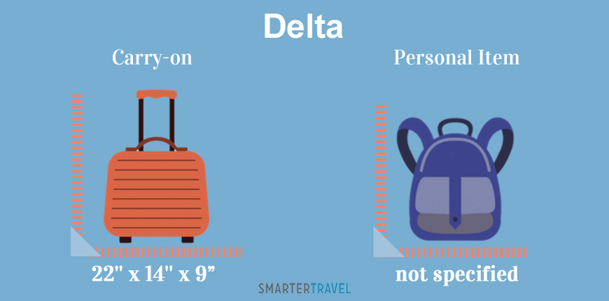 Carry On And Personal Item Size Limits For 32 Airlines